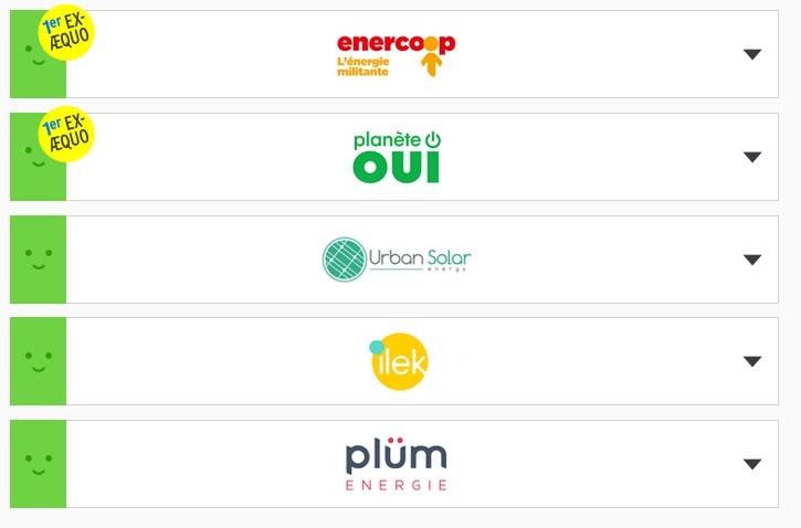 Le comparatif de fournisseurs d'électricité verte selon Greenpeace
