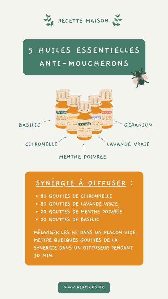 Mélange synergie d'huiles essentielles anti-moucherons
