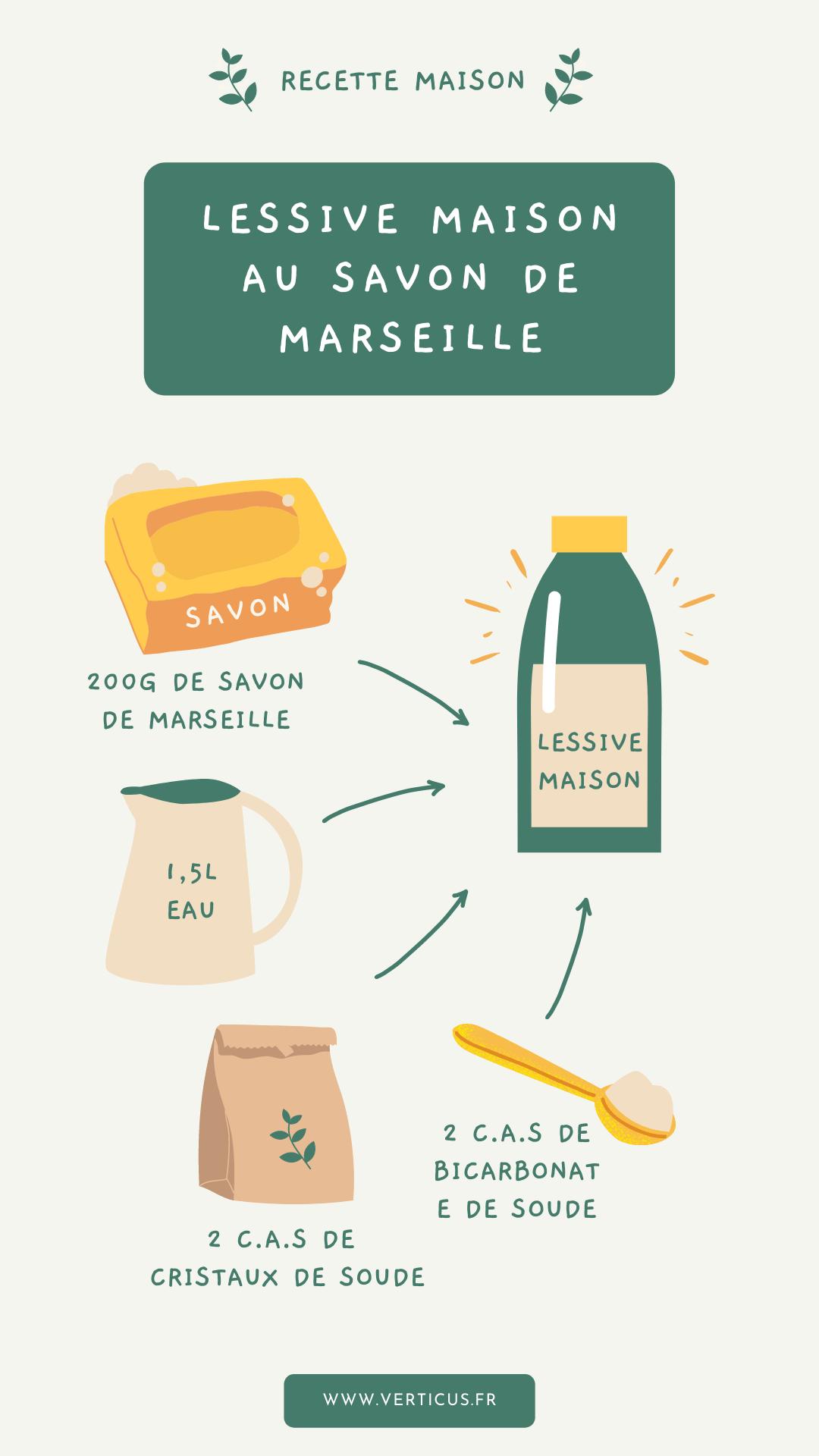 Recette de la lessive maison au savon de Marseille