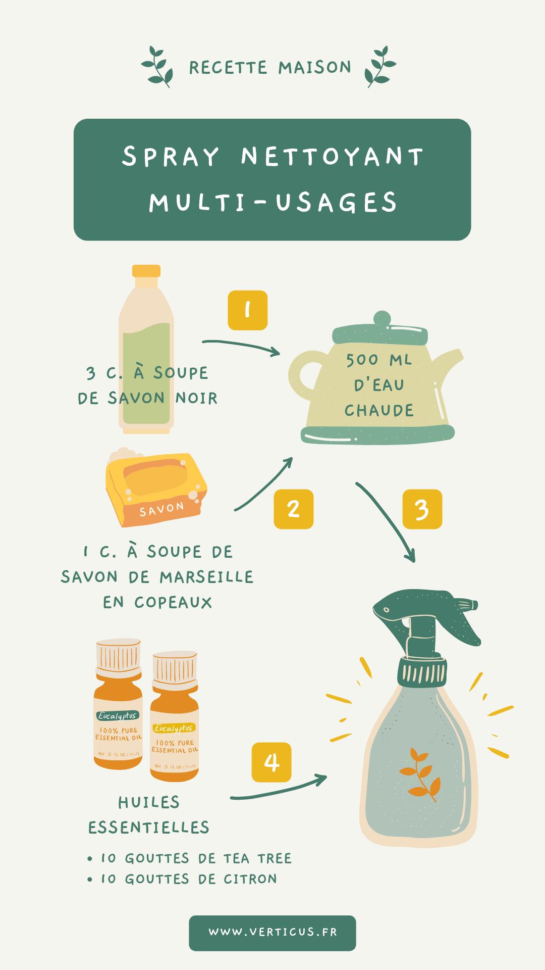 Recette maison pour faire un produit nettoyant multi-usages