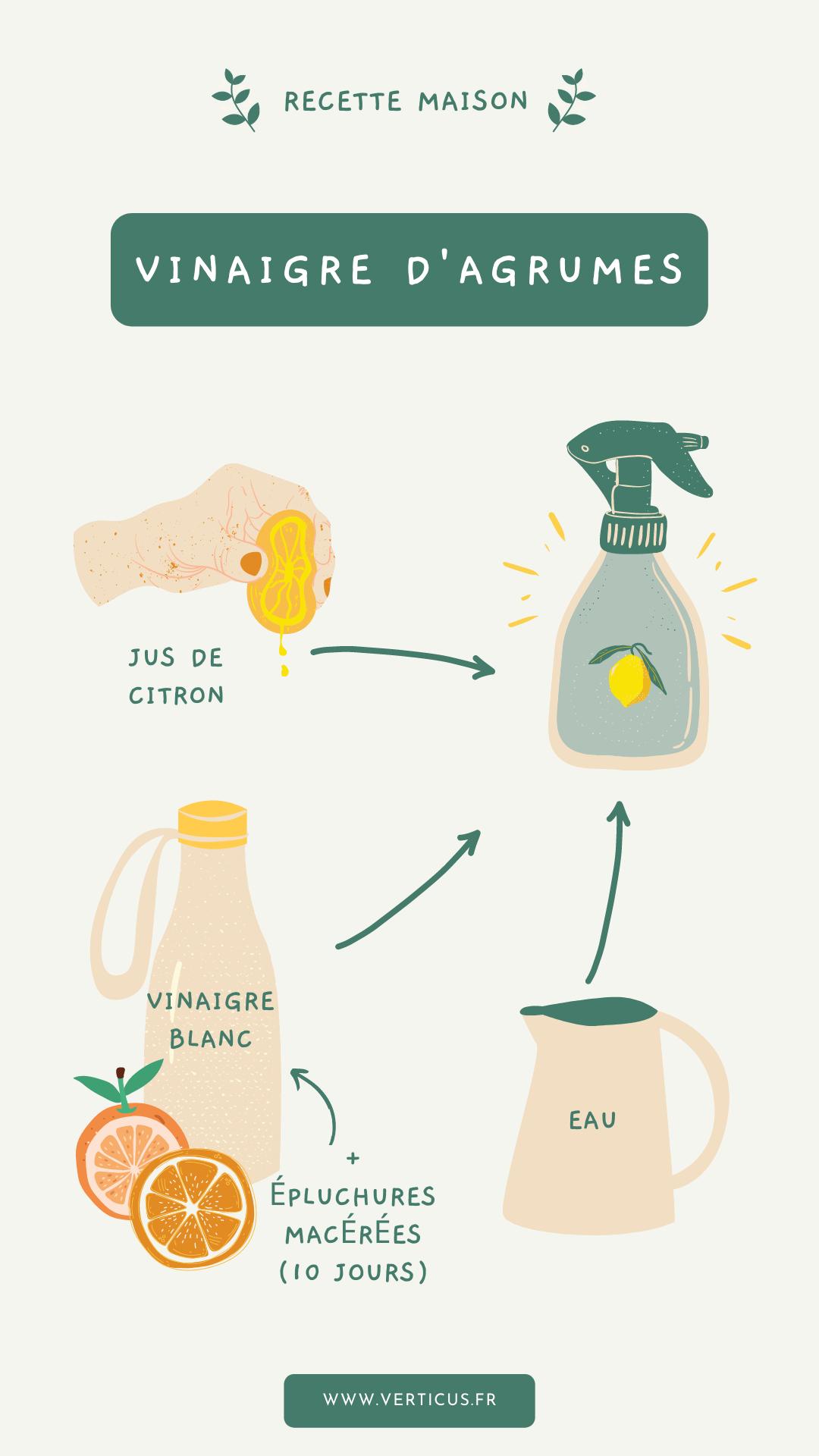 Recette DIY de vinaigre d'agrumes maison