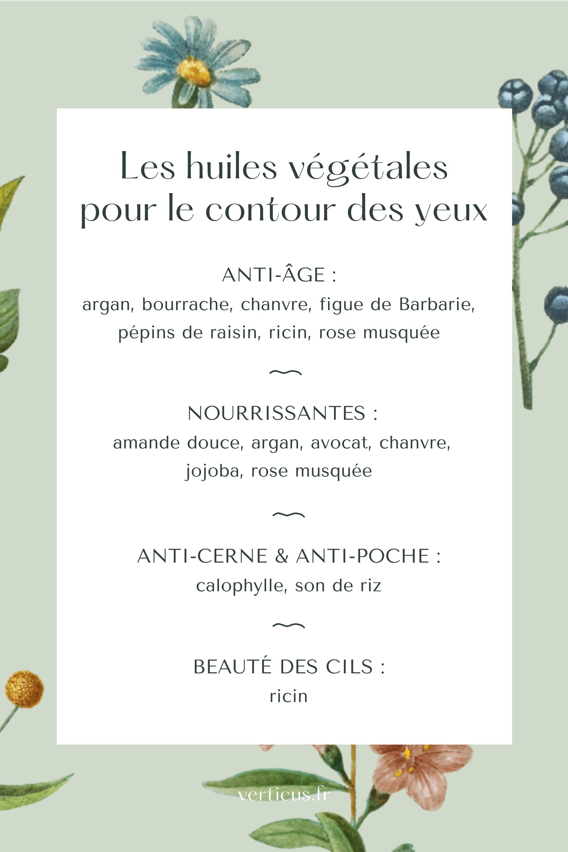 Meilleures huiles végétales pour le contour des yeux : hydratantes, nourrissantes, anti-âge, anti-cerne et anti-poche.